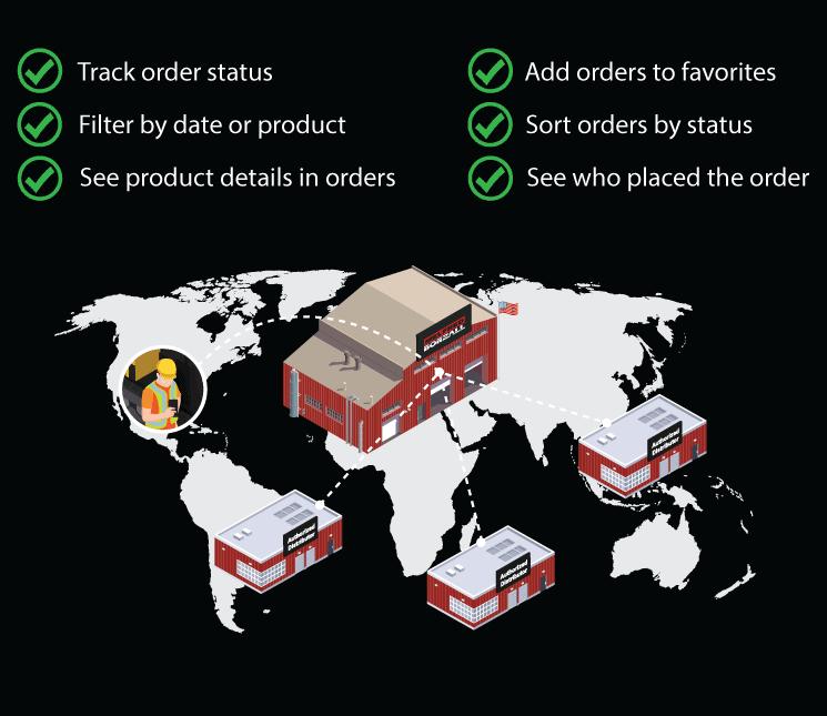 Smart-Shipping